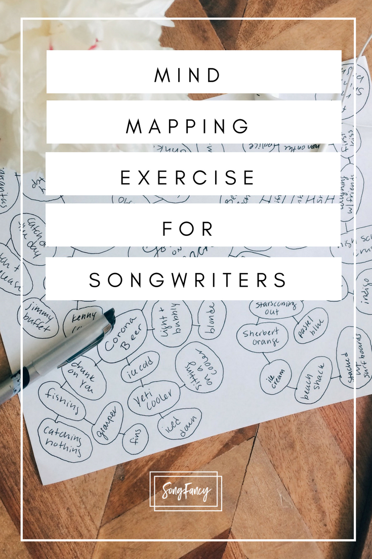 're stuck on a lyric! From SongFancy, songwriting tips and inspiration for the contemporary singer songwriter