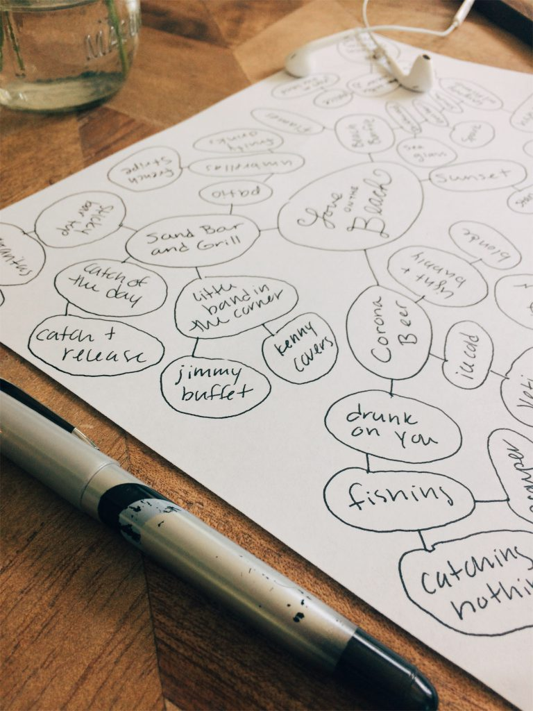 Mind mapping for songwriters - fill the entire page! | SongFancy