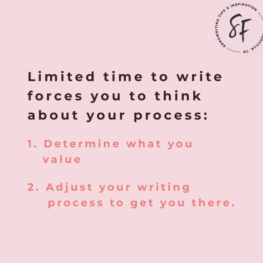 Limited time to write forced me to think hard about my process.